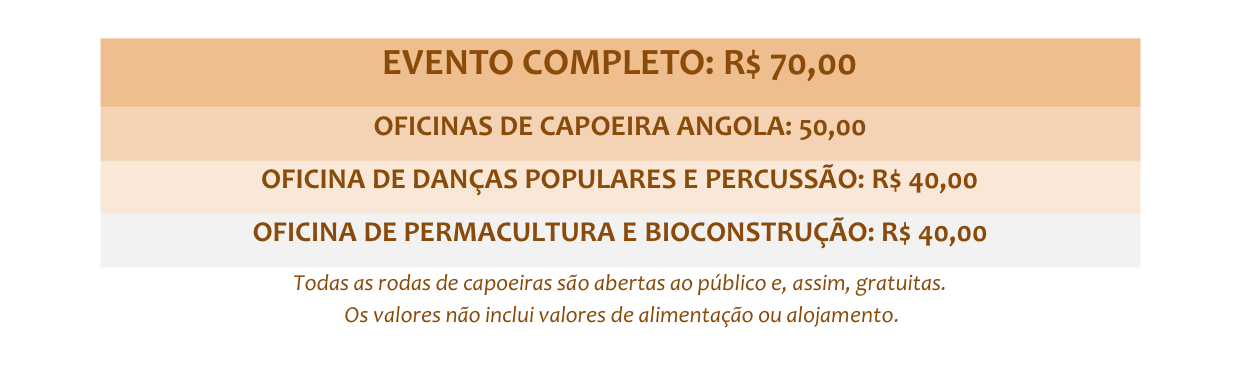 TIPOS DE INSCRICAO 2 WEB